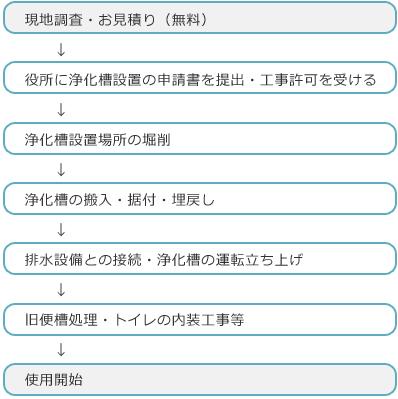 img_jou02